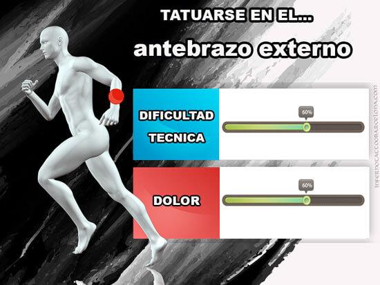Dolor y dificultad técnica en tatuajes en antebrazo externo