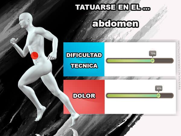 Dolor y dificultad técnica en tatuajes en abdomen